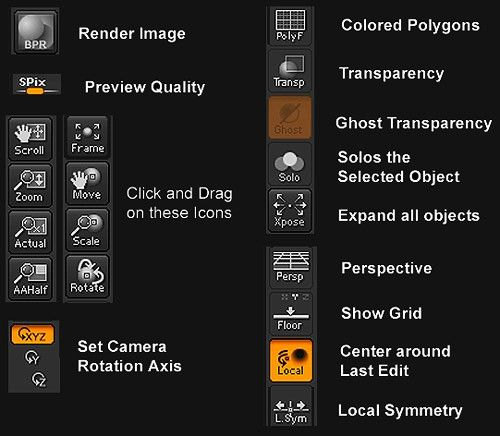 ZBrush Cheat Sheet | 3D | Zbrush, Render image, Cgi