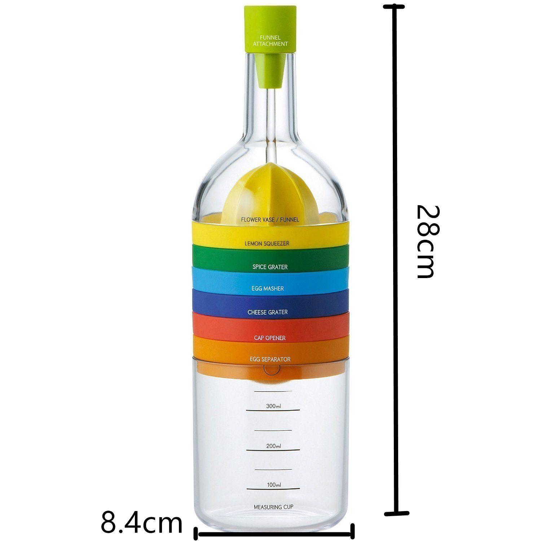 Schön Küche Deko Ideen Wein Themen Bilder - Ideen Für Die Küche ...
