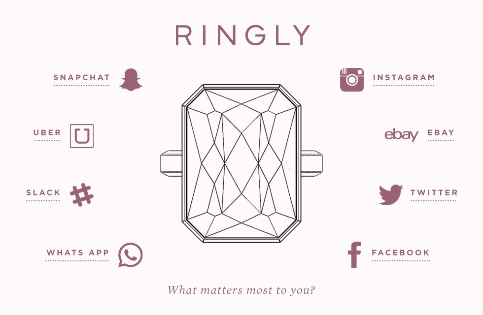‪#‎Ringly101‬: Be in the moment & stay connected to what matters most! Did you know that you can connect your Ringly to apps like Instagram, eBay, Snapchat, Uber, Facebook, Twitter, WhatsApp, Slack, and more? Let us know what app you'd like to see on your Ringly!