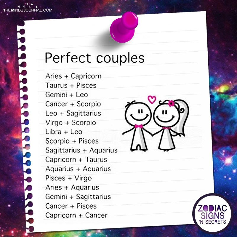 What horoscopes make the best couples