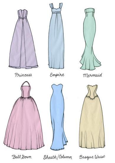 Pin Su Fashion Style Breakdown