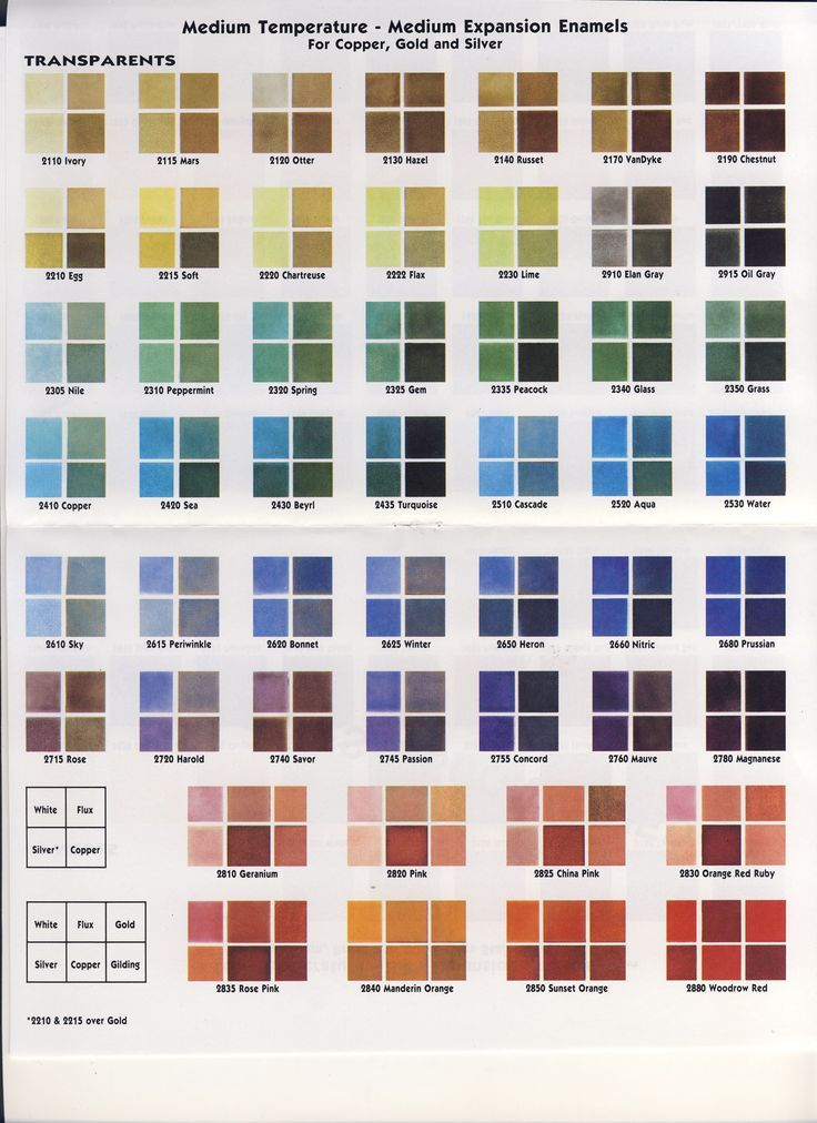 thompson enamels color chart - - Yahoo Search Results Enamels