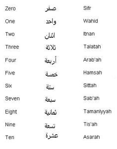 Arabic Words for Numbers - Learn Arabic | islam | Pinterest ...