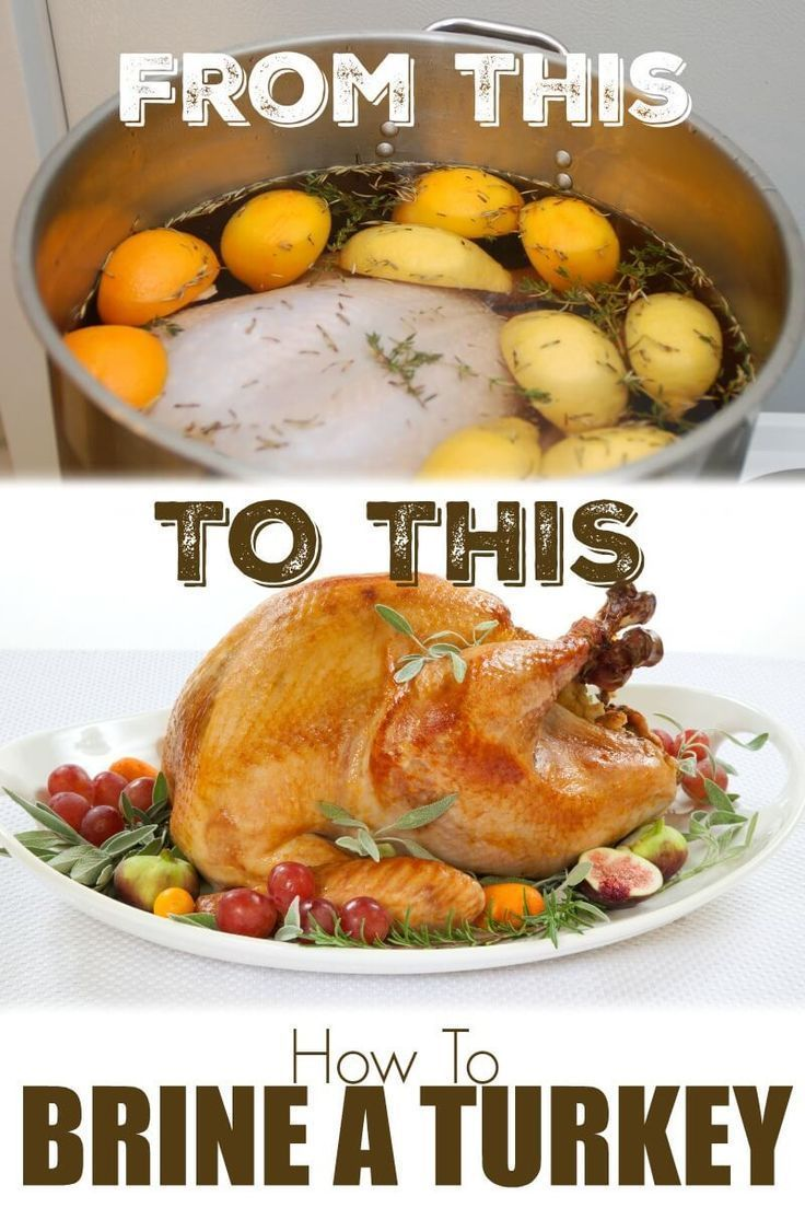 How to Brine a Turkey - What is a Brine - Brine Recipe for Turkey -