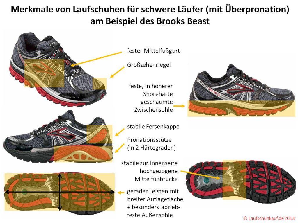 Welche Laufschuhe für schwere Läufer | Laufschuhe, Laufen