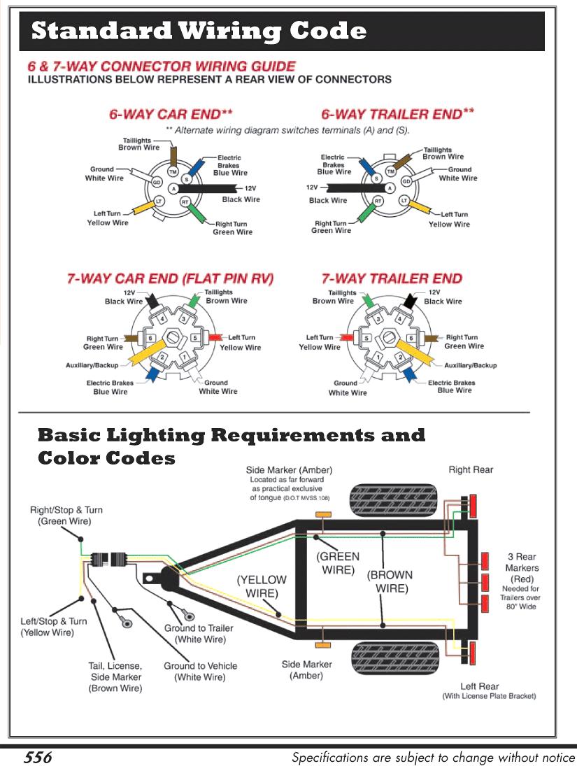 6 Pin To 7 Pin Trailer Wiring Diagram : trailer, wiring, diagram, Wiring, Diagram, Connector, Trailer, Webtor, Within, Diagram,, Light, Wiring,