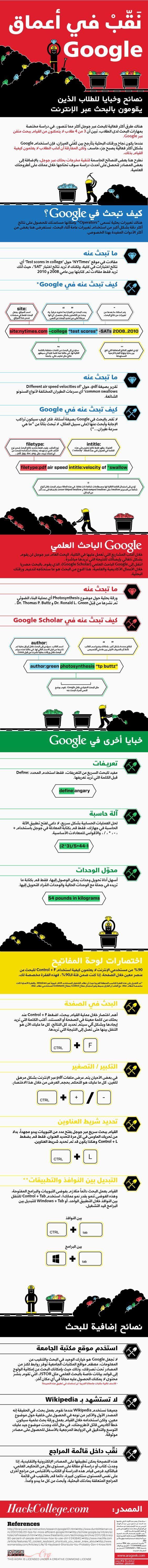 تعرف كيف تبحث في قوقل و تستخدم اقوى محركات البحث في العالم Learning Websites Study Apps Learning Apps