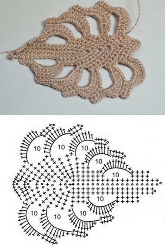 Pin de Marielos Sanchez en tejido | Crochet, Crochet patterns y ...