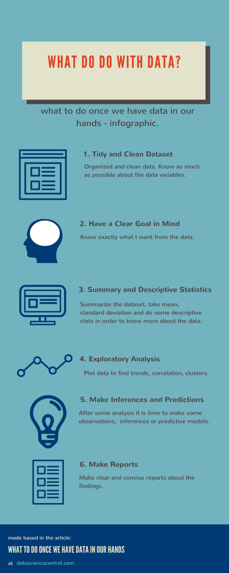 What To Do With Data  Infographic  Data Science Central  Data