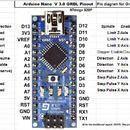 Photo of Mechatronik #Arduino