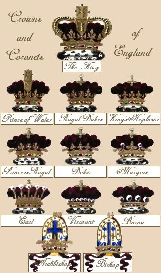 943be60f014 Crowns and Coronets. the breakdown of titles of nobility England