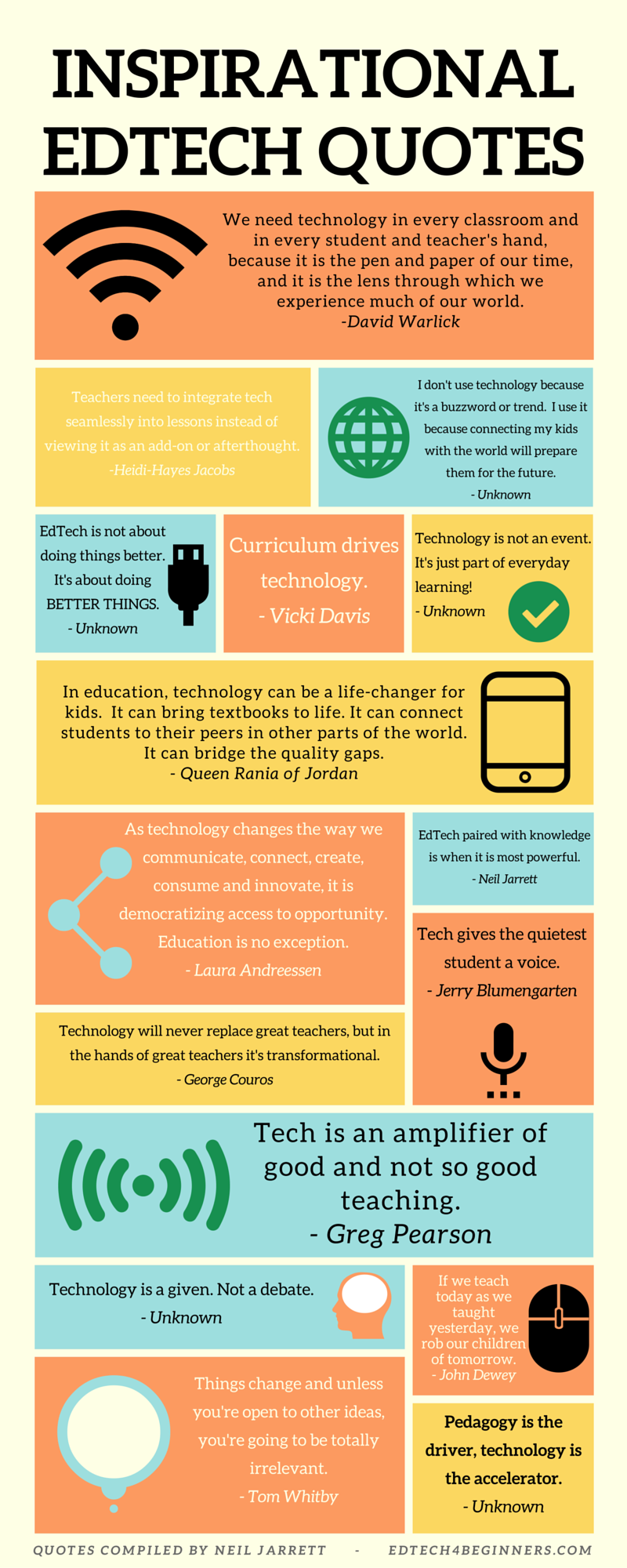a list of inspiring quotes about educational technology