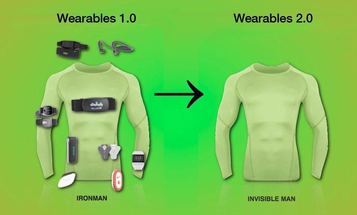 Wearables 2.0 Wearable technology fashion, Technology