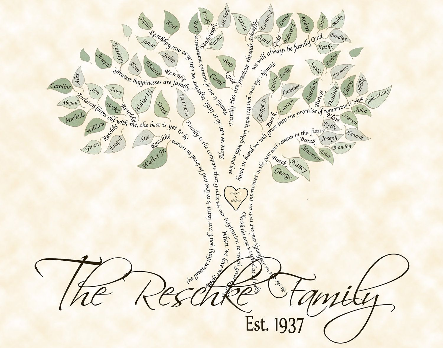 Family Tree Graphic Art (.JPEG FILE ONLY). $40.00, via Etsy ...