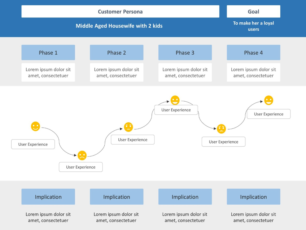 journey map template in 2020 mapping powerpoint templates customer