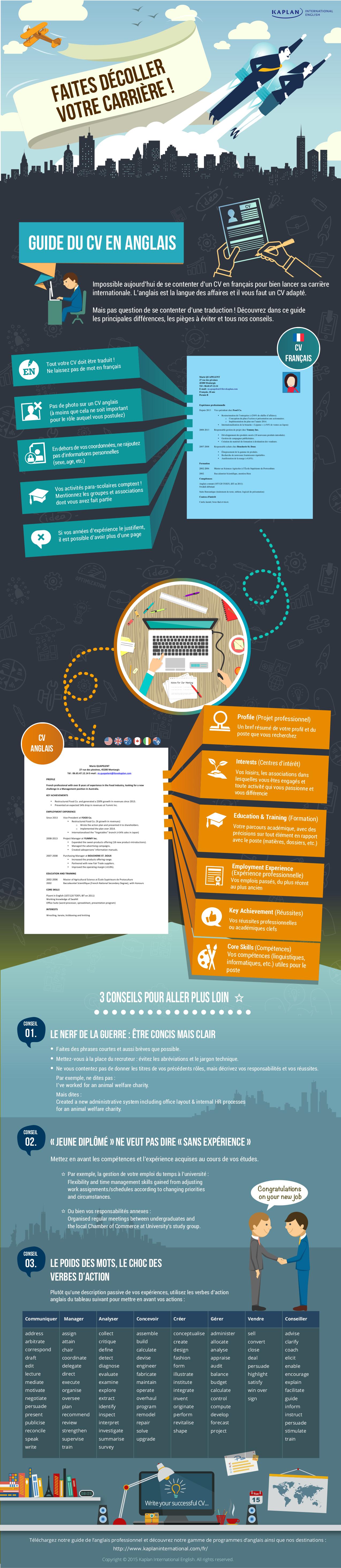 guide du cv en anglais  infographie