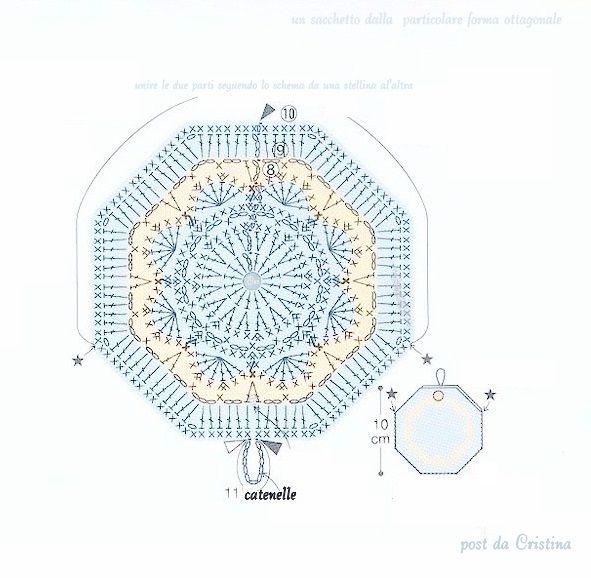 http://luncinettodicristina.blogspot.com: Un delizioso sacchetto ...
