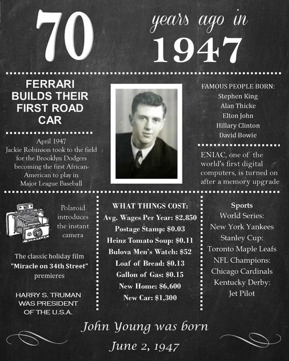 Items Similar To 1947 Birthday Trivia Game: Personalized 70th Birthday Chalkboard Poster, 1947 Facts