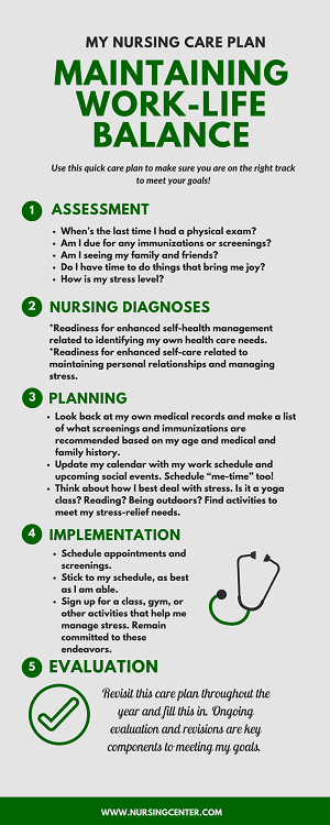 My Nursing Care Plan Maintaining WorkLife Balance  Nursing