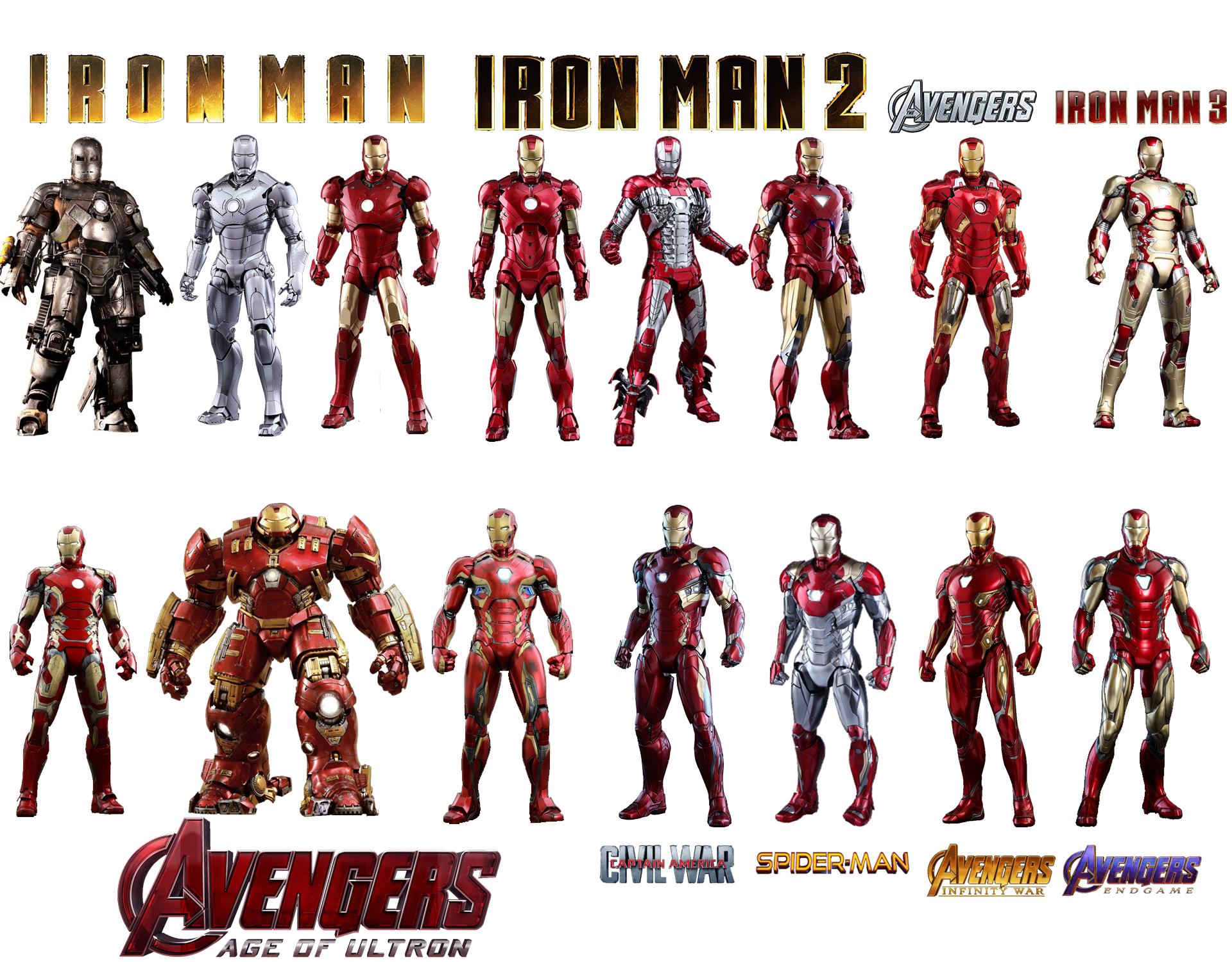 Evolution Of Tony Stark Iron Man Marvel Marvel Spiderman