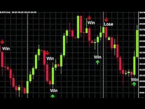 best binary options signals