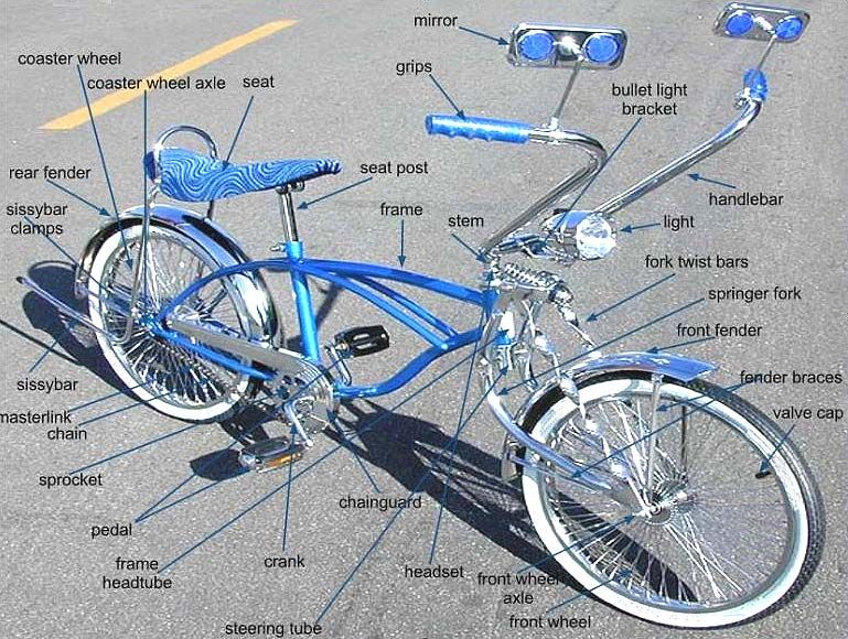 """2 NEW CAGE TWIST FENDER BRACES  FOR 20/"""" BICYCLES LOWRIDER"""