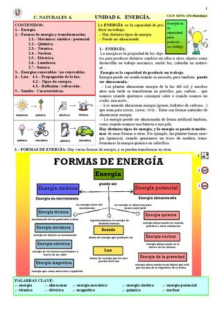 Energia Renovables Issuu Search Pre Kinder Science Lecture
