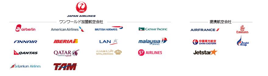 ワン ワールド 加盟 航空 会社