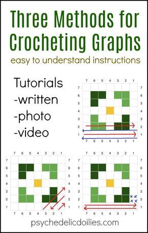 How To Crochet A Graph Crochet And Patterns
