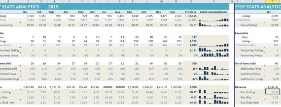 etsy stats analytics excel template ytd business by