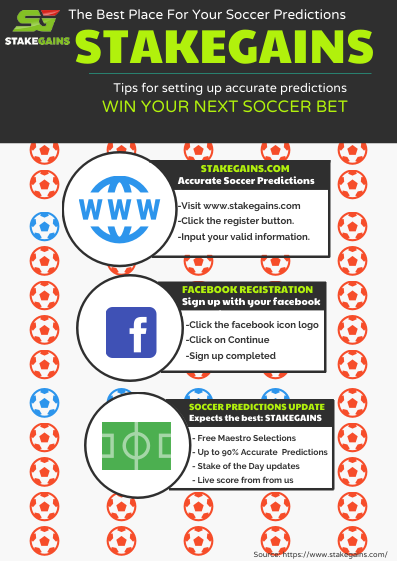 The simple tips to win your next soccer prediction bet  At