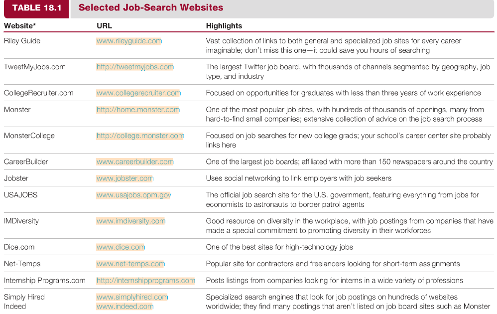 A great list of websites to research companies and