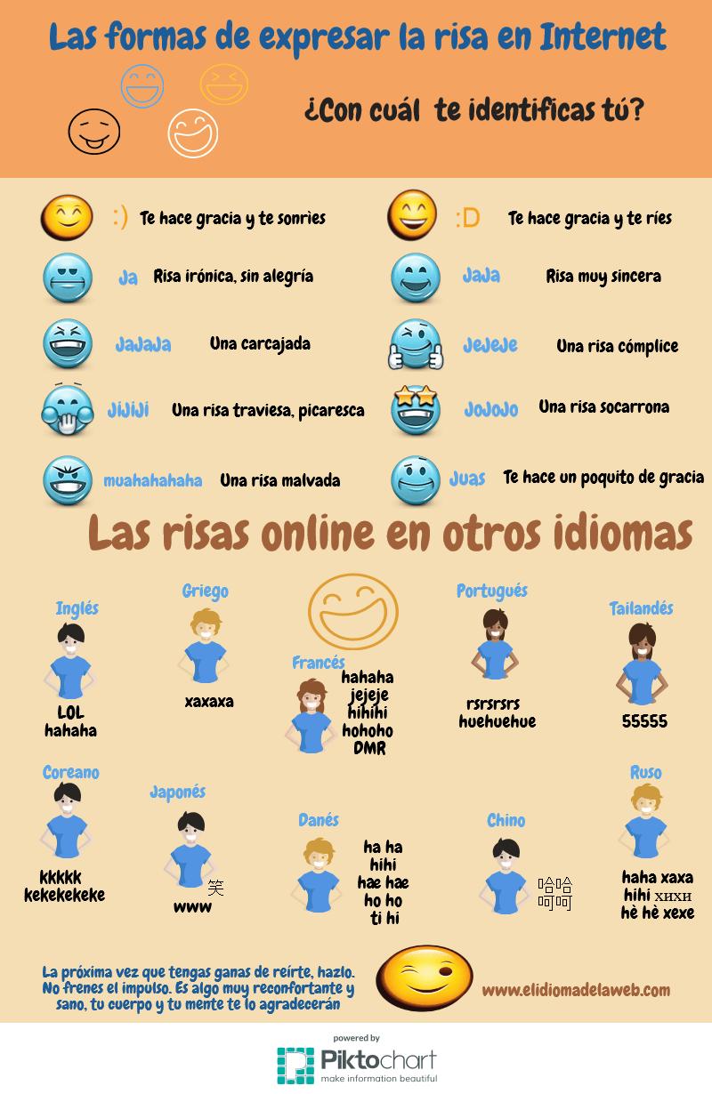 Las Formas De Expresar La Risa En Internet El Idioma De La Web Business Cartoons Spanish Memes Social Media
