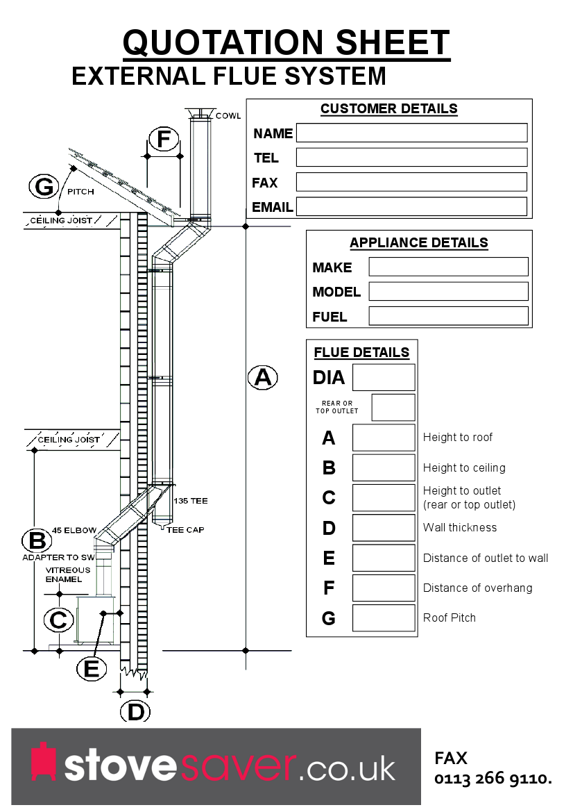 twin wall chimney design - Google Search | Wood Burning Stove ...