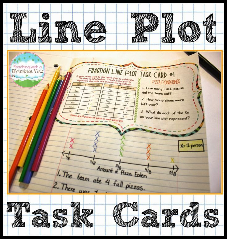 Line Plot Activities And Resources Education