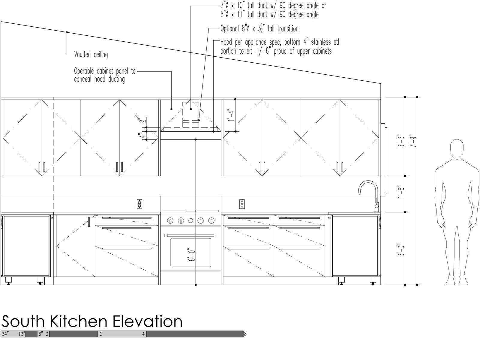 9 Average Cabinet Door Size   Kitchen Cabinets Countertops ...