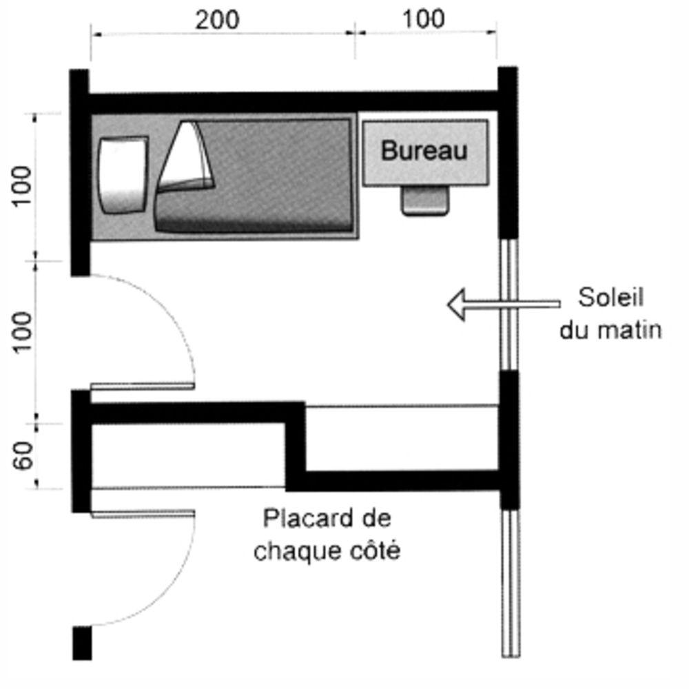 Quel Plan Pour Une Chambre D Enfant Chambre Enfant Petites Chambres D Enfants Chambre