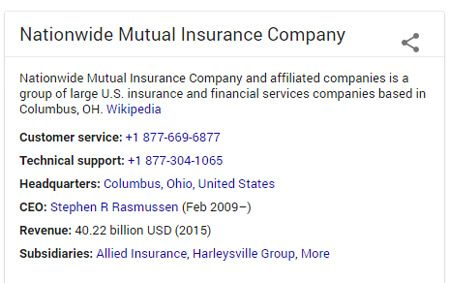 Nationwide Insurance Customer Service Insurance Insurancecompany