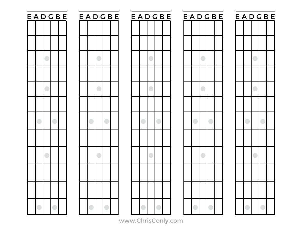 Free Blank Guitar Chord Chart Sheets All Things Guitar Pinterest