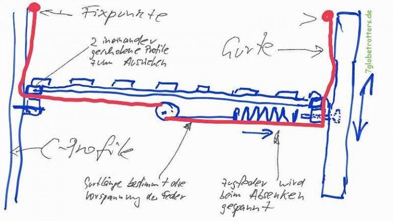 Hubbett Im Kastenwagen Selber Bauen Konstruktion Von Aufhangung Mit Zugfedern Uber Den Vordersitzen Kastenwagen Selber Bauen Wohnmobil Selbstausbau