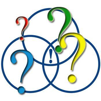 Alt aber immer noch aktuell! Der Unternehmercheck für Manager mit 3 kurzen Fragen #management