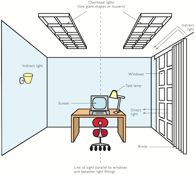 office lighting tips. Office Lighting · It Just Got Too Dark To Work; Did You Notice? \u003e Tips For