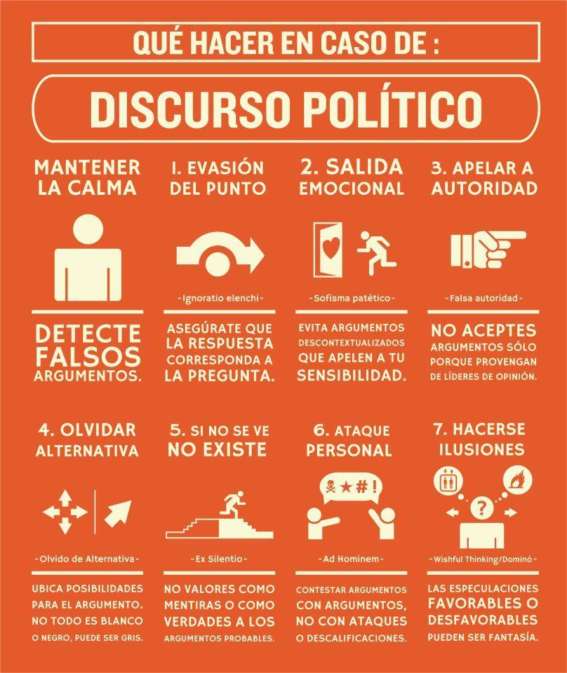 Qué hacer en caso de... Discurso Político