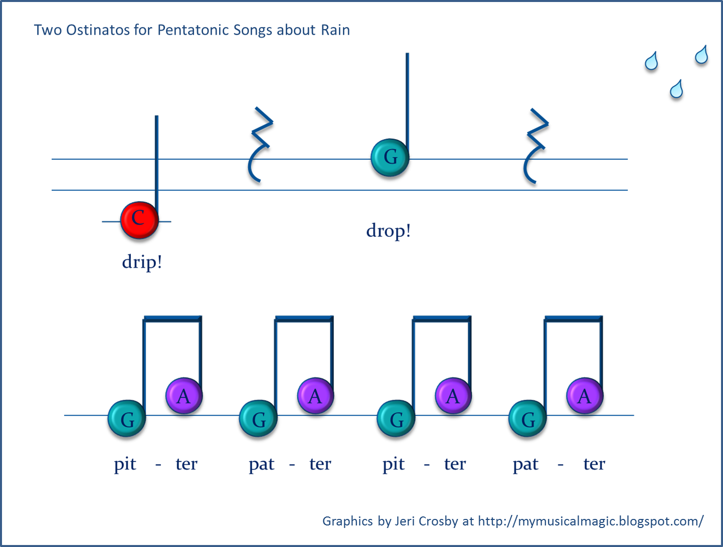 Ostinatos for songs about rain. Graphics by Jeri's Musical