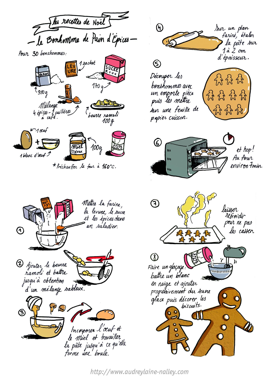 Bonhomme de pain d 39 pices recette cuisine maternelle pinterest bonhomme pain et le petit - Coloriage petit bonhomme de pain d epice ...