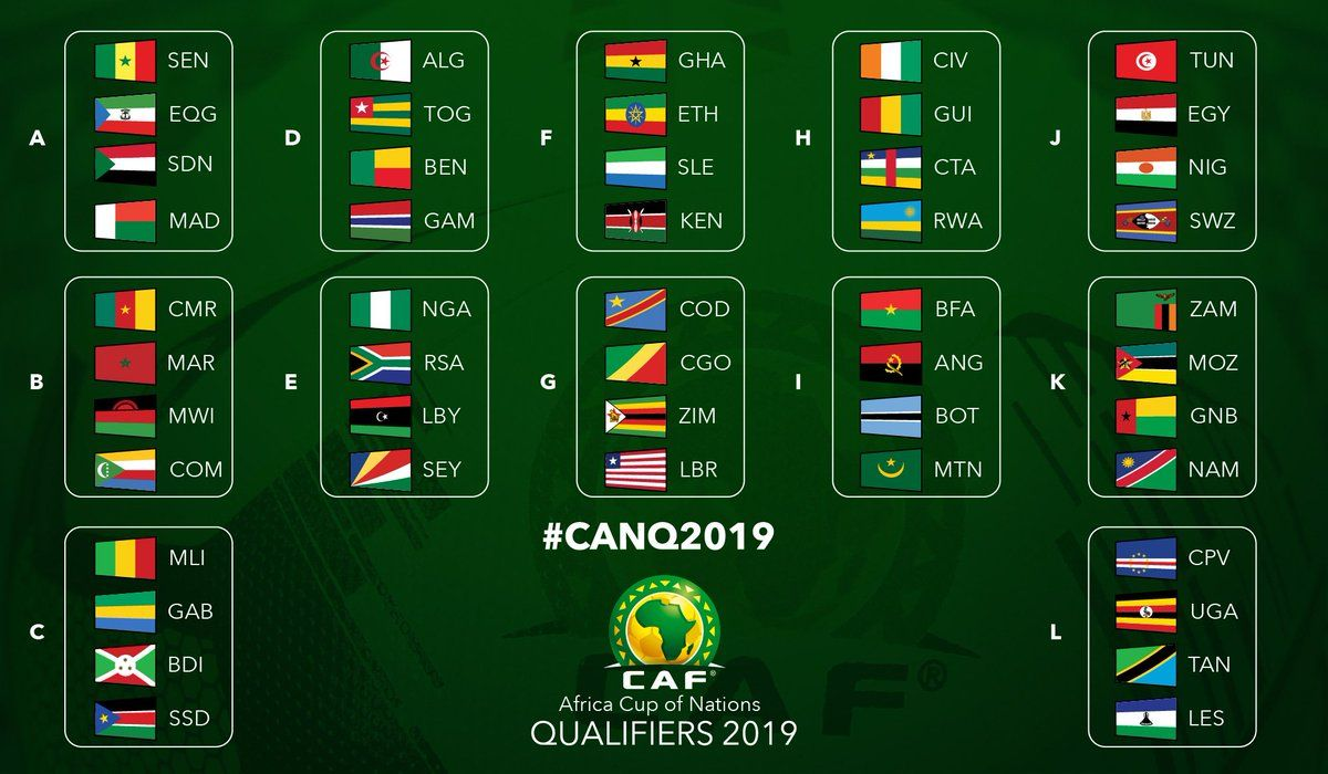 Africa Cup of Nations groups Nations cup, Africa, Cup
