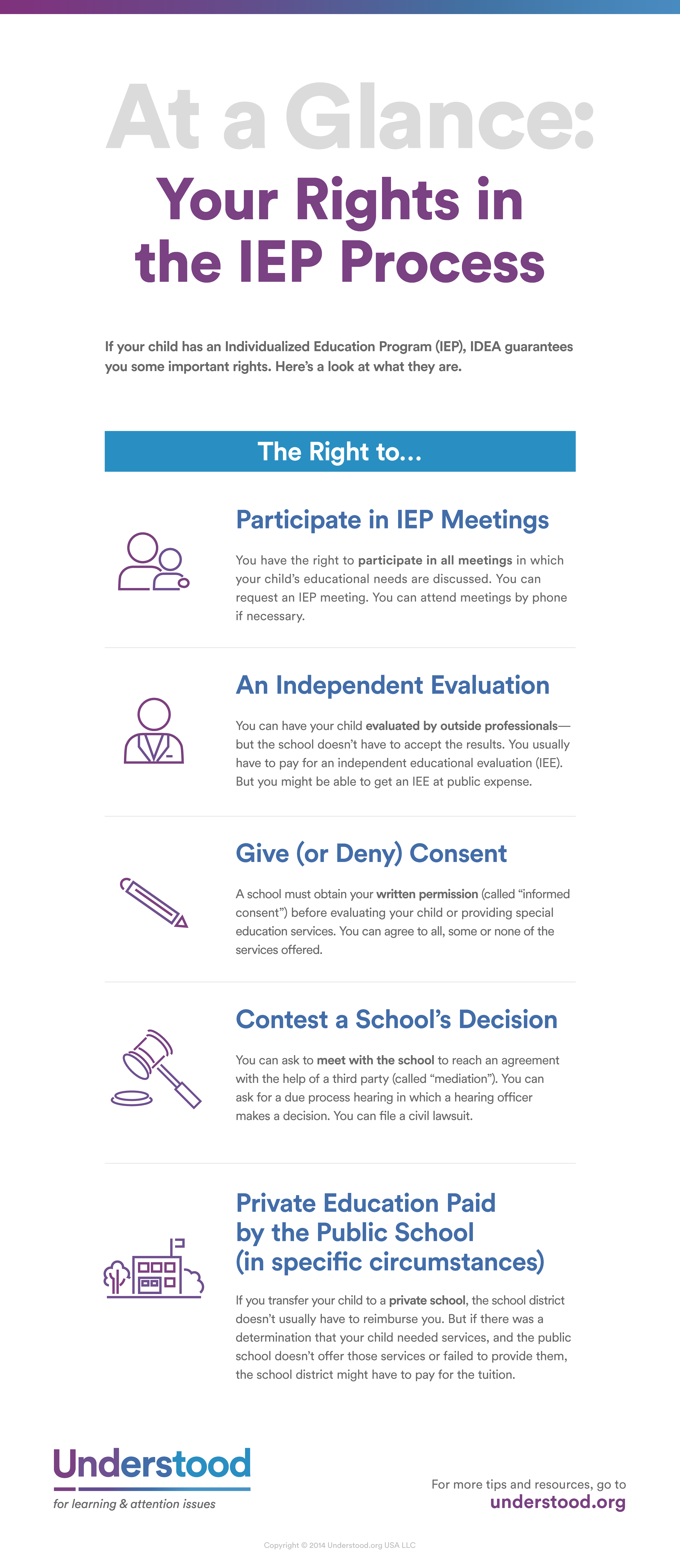 What Are Your Rights in the IEP Process? | Special ...