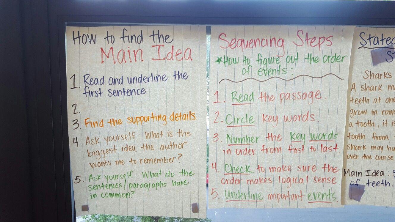 86 My Educational Creations Ideas Education Reading Themes Kindergarten Anchor Charts