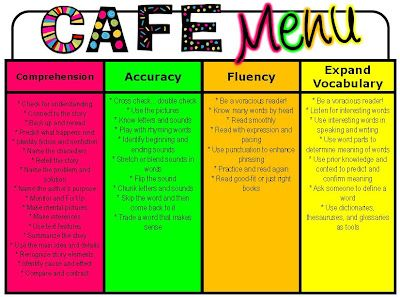 Classroom Freebies: CAFE Posters and Strategy Cardsfor Daily 5