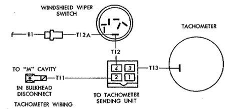 70 gto hood tach wiring diagram wiring diagram library u2022 rh wiringboxa today 1969 GTO Hood Tachometer 1967 Chevelle Tach Wiring